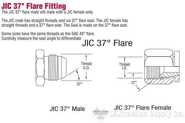 npt, sae, \u0026 jic fittings laxtraction supply co , quality Ground Flare System